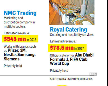 fraud in catering and trading by br shetty