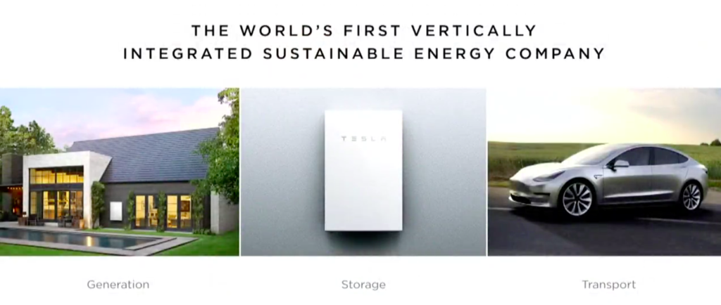 The world's first vertically integrated sustainable energy company