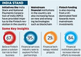 FinTech infrastructural picture
