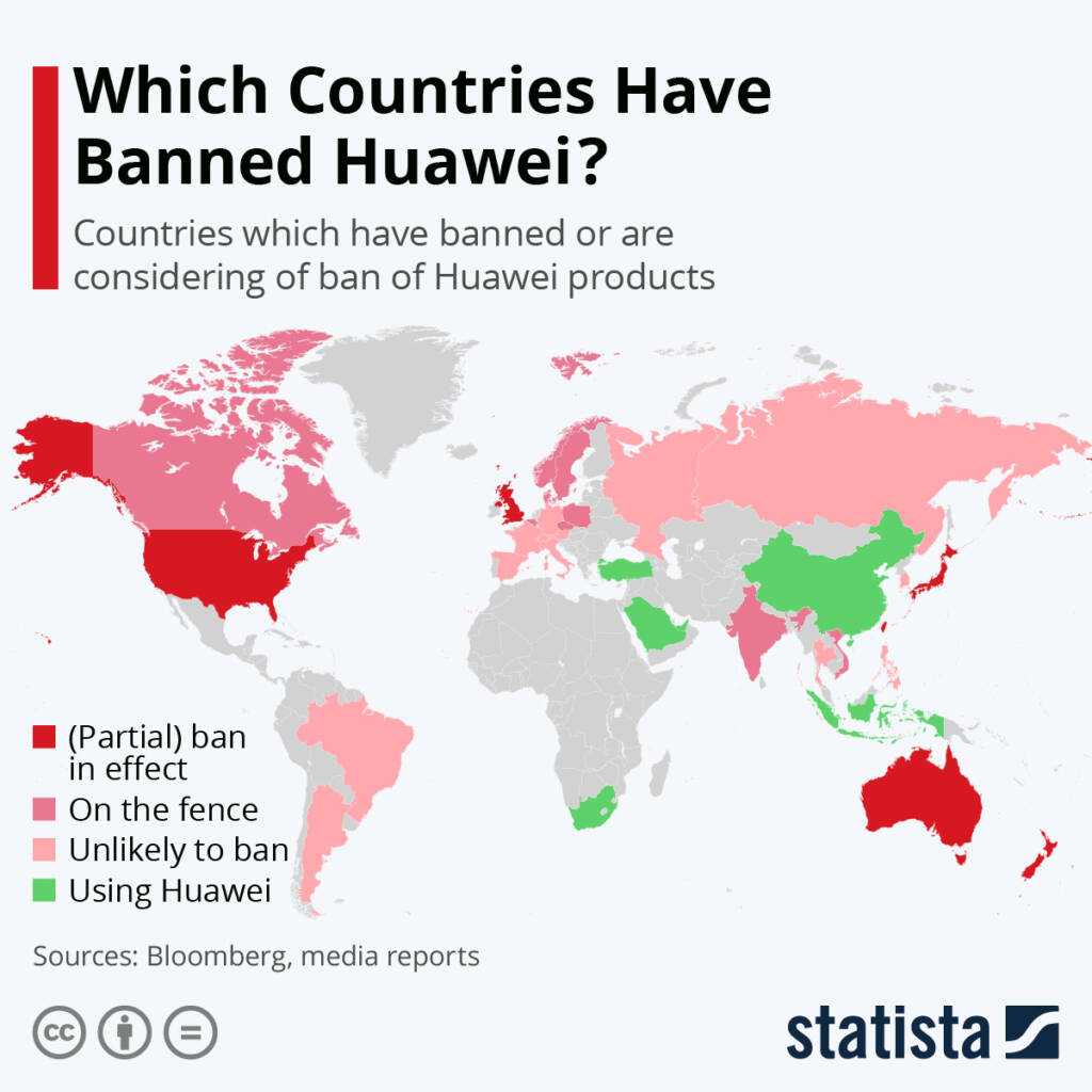 which countries have banned huawei?
